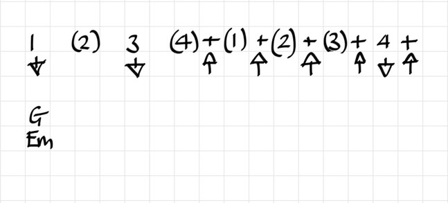 1(2)3(4)+(1)+(2)+(3)+4+