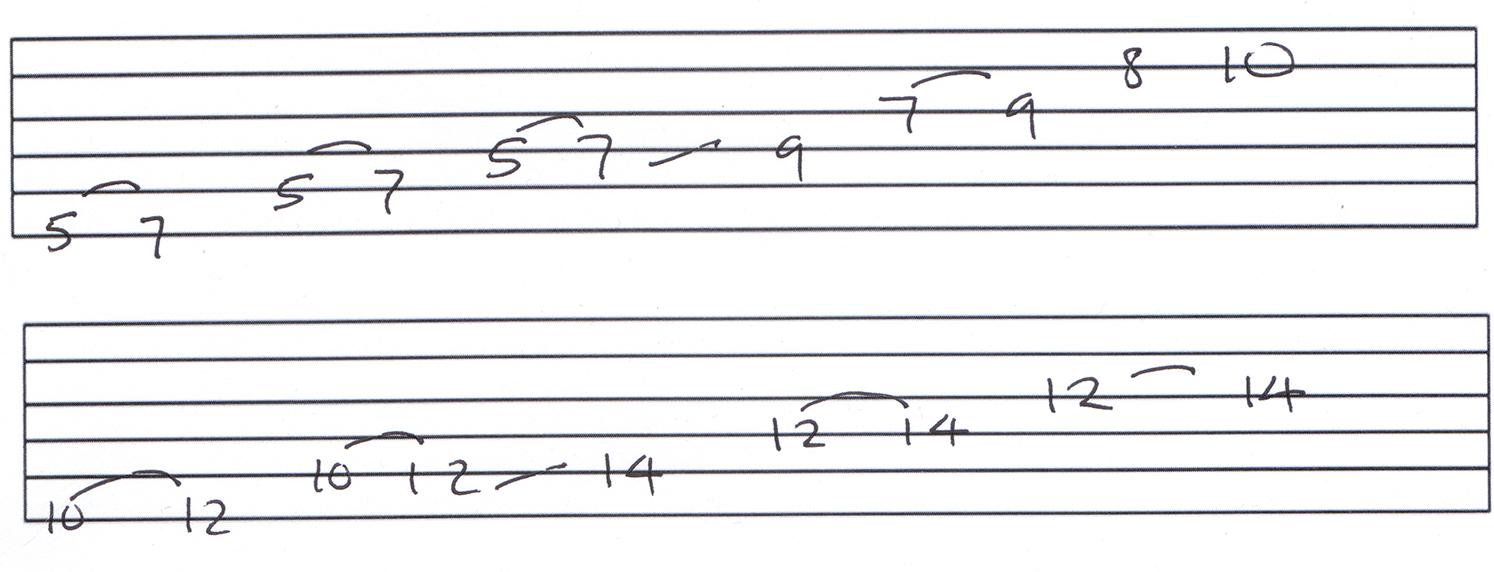 E minor Pentatonic Phrases - Online guitar lessons, free backing tracks.