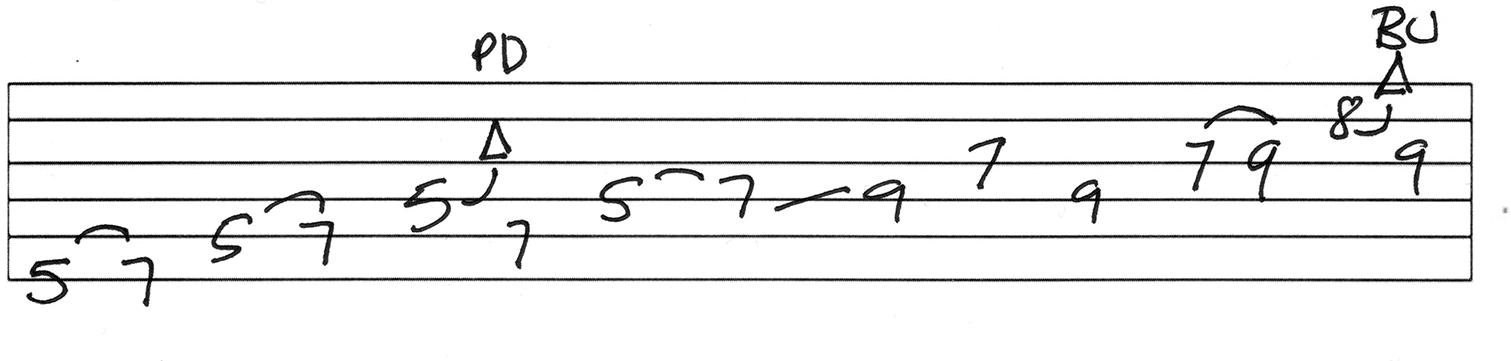 E minor Pentatonic Run - Online guitar lessons, free backing tracks.